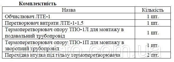 Теплосчетчик ЛТЕ-1 Ду-15