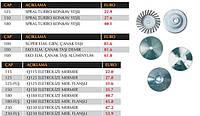 Алмазные диски для резки гранита, бетона, асфальта  и керамики