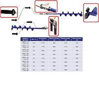 Ледобур NERO 150 мм