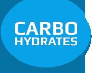 углеводы / carbohydrates