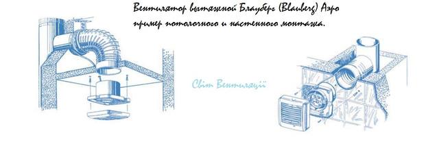 Вентилятор Blauberg Aero 100 вытяжной монтаж