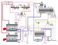 Проектирование котельных и систем отопления