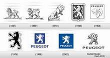 Бічні пороги Peugeot