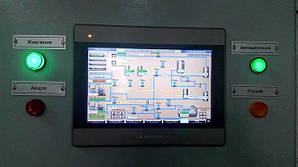 Головний екран панелі управління