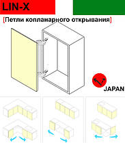 Петли с механизмом компланарного открывания LIN-X450 (Япония)