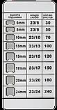 Степлер мет. усиленной мощности BUROMAX 240л (скобы №23) ВМ.4288, фото 4
