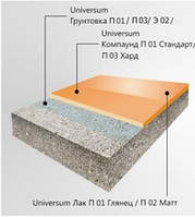 Полиуретановый профессиональный износостойкий глянцевый защитный Лак П 01 Глянец (уп.10кг)