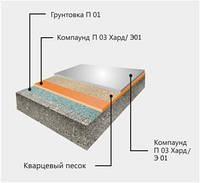 Двухкомпонентная эпоксидная цветная композиция для наливных полов Компаунд Э 01 (уп. 28 кг)