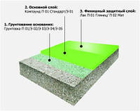 Полиуретановый двухкомпонентный профессиональный износостойкий глянцевый защитный Лак П 01 Глянец (уп.5 кг)