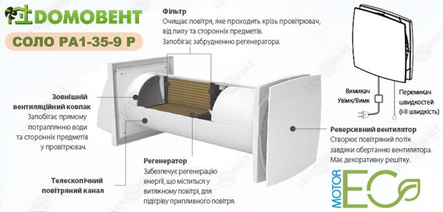 Конструкция комнатного стенного проветривателя с регенерацией Домовент СОЛО