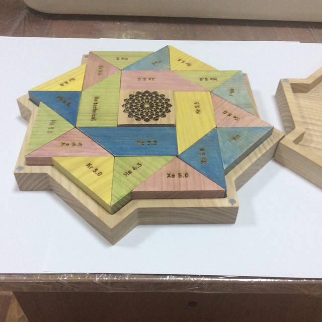 """Проект """" Подарочные головоломки для выставки в Китае """" 5"""
