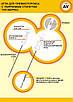 Игла для пневмоперетонеума с убираемым стилетом тип Вереша, фото 5