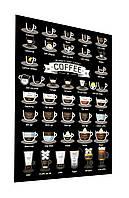 """Постер """"Coffee recipes"""" A2 формата  60х42 см"""