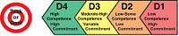 Штатные лампы D1,D2,D3,D4