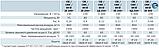 Аксиальный вентилятор ВЕНТС ОВ 4Е 250 (800 куб.м, 50 Вт), фото 7