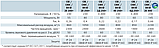 ВЕНТС ОВ 2Е 300 осевой вентилятор (2230 куб.м, 145 Вт), фото 4