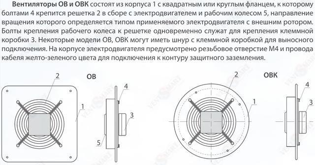 Конструкция (устройство) вентилятора осевого типа ВЕНТС ОВ 6Е 630