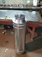 Шумоглушители для воздуховода