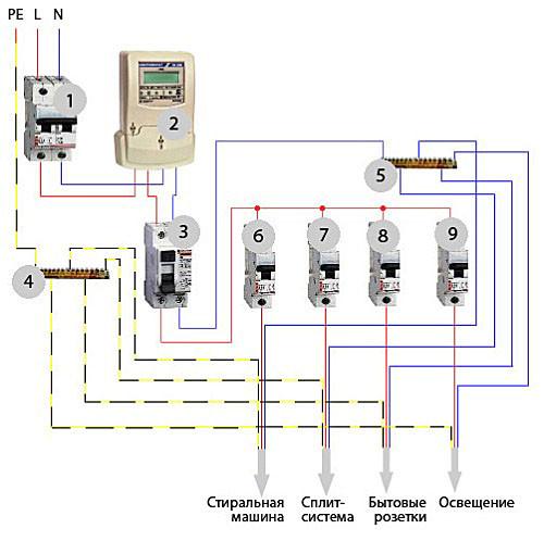 Установка и Подключение Автоматических Выключателей в Харькове