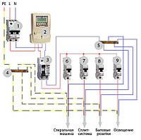 Установка и подключение автоматических выключателей