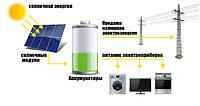 Сетевая солнечная электростанция со сбросом в сеть 3кВт , фото 1