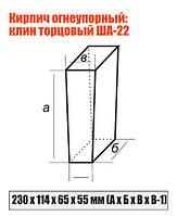 Размер кирпича Кирпич ША-22