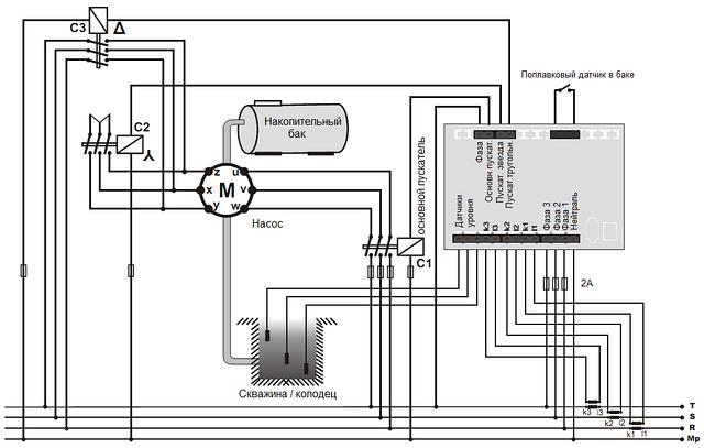 Контроллер насоса погружного скважинного