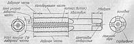 ОСТ2 И50-1-92. Метчики ручные с накатной резьбой для нарезания метрической резьбы