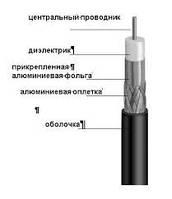 Коаксильные кабель FinMark F 690 BV black бухта 100м