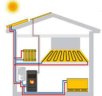 Автономное отопление индивидуального дома