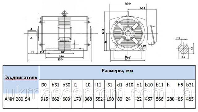 электродвигатель 4АМН250S4 5АМН250S4 цена производство