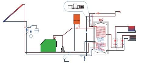 Схема подключения аккумулирующей ёмкости с источниками тепла
