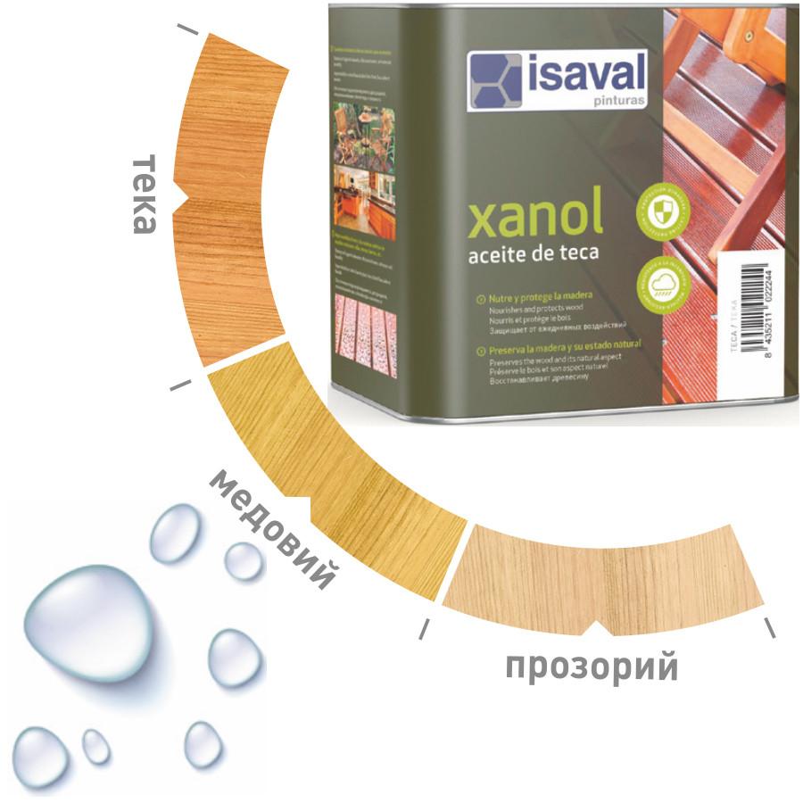 Водоотталкивающее тиковое масло Ксанол ISAVAL для террас и садовой мебели 2,5л≈17м²/слой