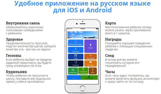 Скачать приложенью на телефон совместимость