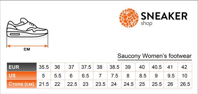 Розмірна сітка жіночих кросівок Saucony