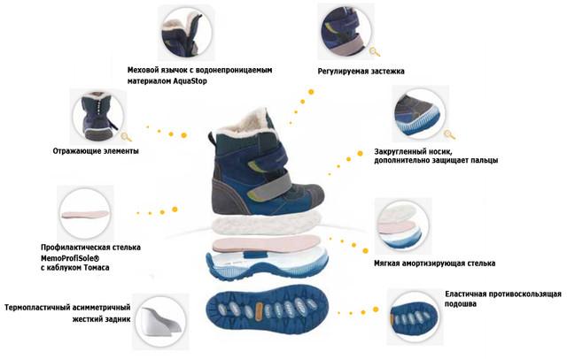 Зимова ортопедичне взуття Memo Aspen (Примітка Аспен)