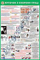 Плакат з охорони праці