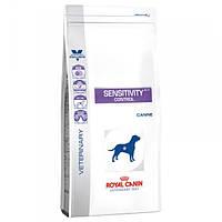 Корм для собак (Роял Канин) ROYAL CANIN Sensitivity Control 14 кг - для взрослых собак всех пород
