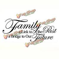 Семейные ссылка в прошлое-мост в наше будущее ПВХ обои 8025