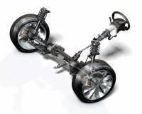 Рулевая система автомобиля