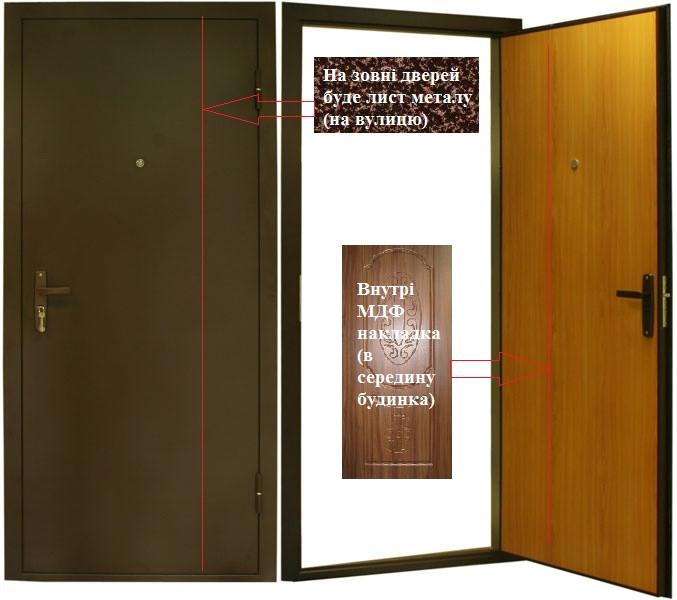 Двери входные в частный дом