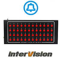 Оперативный пульт вызова персонала Intervision SMART-48