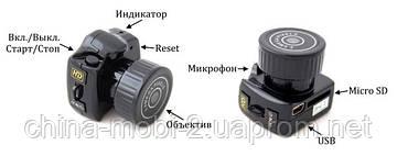 Инструкция по эксплуатации камеры Y2000 (RS 101)