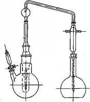 Прибор для перегонки бензойной и сорбиновой кислоты