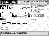 Volkswagen T4 Caravelle/Multivan АКЦИЯ!!! Накладки на торпеду под дерево, Hartman