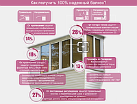Обшивка балконов и лоджий сайдингом Киев