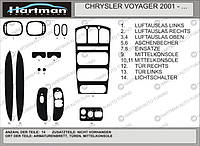 Chrysler Voyager Накладки на торпеду (2001+) Черный