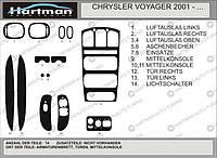 Chrysler Voyager Накладки на торпеду (2001+) Темный шпон