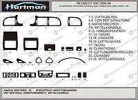 Peugeot 406 1999-2005 гг. Накладки на панель Карбон