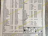 Свечи Brisk L15YC к-т ваз 2101 2102 2103 2104 2105 2106 2107 2108 2109 21099 2113 2114 2115 заз 1102 таврия, фото 4